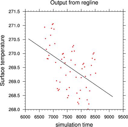 perbedaan regresi dan korelasi